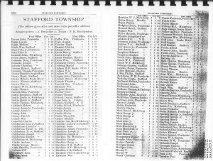 Renfrew County Farmers Directory From 1890. Page 21
